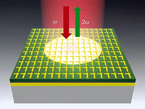 Spiegel als Frequenzverdoppler für Licht