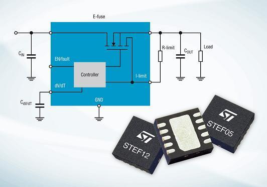 Elektronische Miniatursicherungen