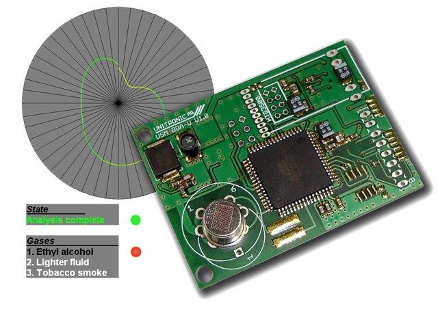 Ein einziger Sensor erkennt viele Gase
