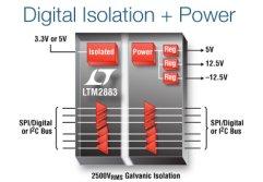 SPI/I2C-Isolator mit 6 Kanälen