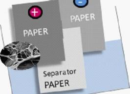 Lithium-Ionen-Akku aus Papier