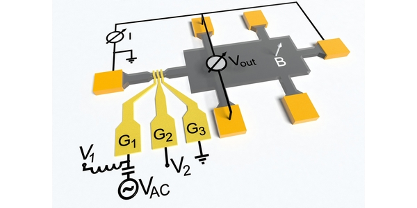 Das Halbleiter-Quanten-Volt