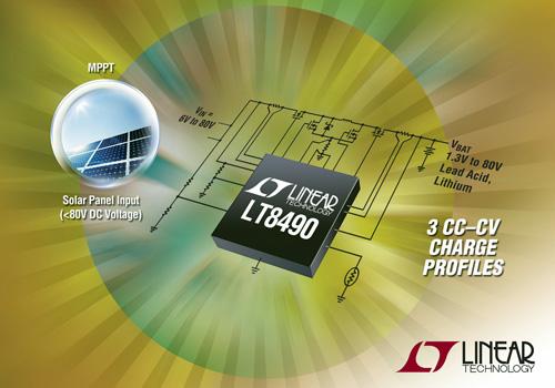 Integrierter Lade-Controller für Solaranlagen