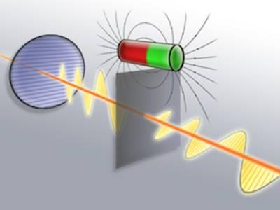 Optischer Transistor: Physiker drehen Lichtstrahlen