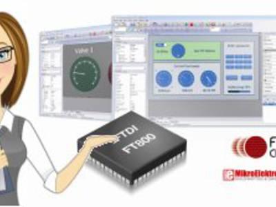 EVE: Embedded Video Engine