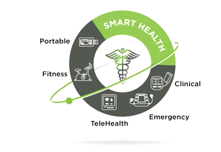 SoC für IoT-Wearables laufen 30 Tage mit 300mAh