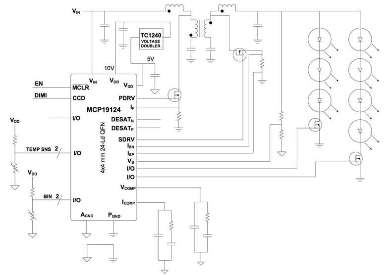 Der neue Controller von Microchip