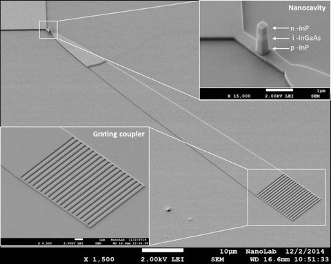 Hocheffiziente Nano-LED