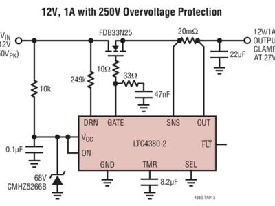 LTC4380 mit integriertem Überspannungsschutz