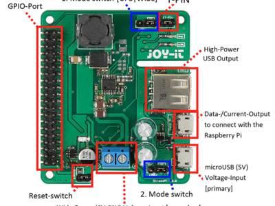 Unterbrechungsfreie Stromversorgung für Raspberry Pi
