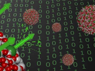 Durch Magnetisierung können Dysprosium-Atome (grün) auf einer Oberfläche von Nanoteilchen zwei Spinrichtungen annehmen. (Abbildung: ETH Zürich/Université de Rennes)