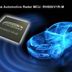 Automotiver Radar-Controller