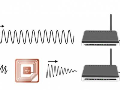 Kleiner, energieeffizienter WLAN-Transceiver für das IoT