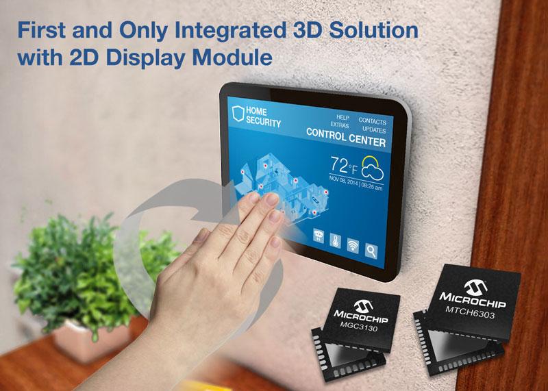 Entwicklungspaket für integrierte 2D/3D-Gestenerkennung