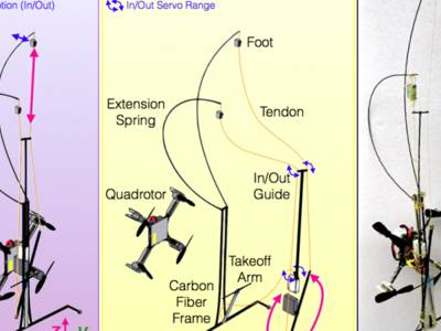 Unglaublich: SCAMP-Roboter kann klettern (und fliegen)