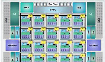 Chip-Pack: 100x 64-bit-ARM-Cores