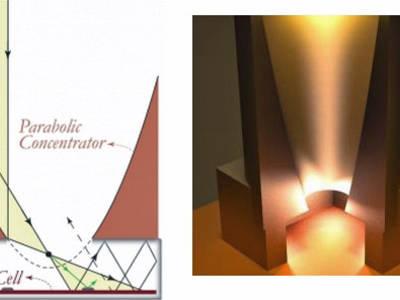 3D-gedruckte Lichtfalle steigert Wirkungsgrad von Solarzellen