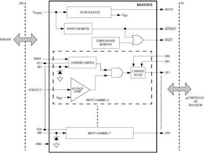 Pegelumsetzer für industrielle Sensoren