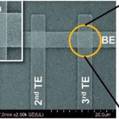 Aufbau einer ReRAM-Speicherzelle. Bild: Nanyang Technnological University.