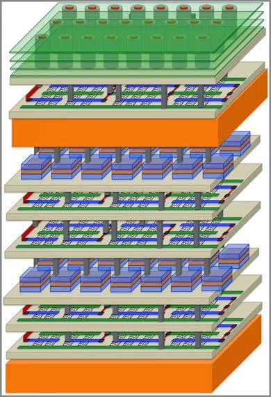 Wolkenkratzer-Architektur macht Chips tausendmal besser