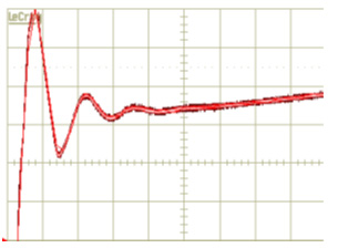 Image of voltage overshoot at the MOSFET switch turn-off transient