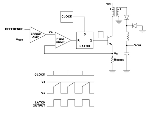 Image of Texas Instruments current-mode control-switching regulator
