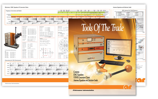 Tools of the Trade Poster