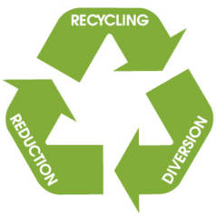 Improving Efficiency and the Environment