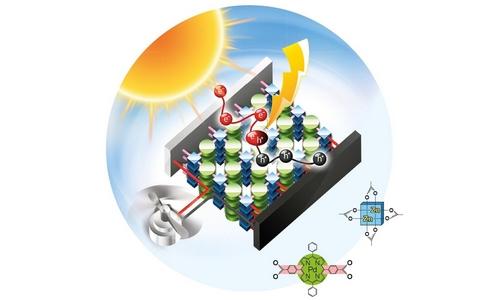 Erste metall-organische Solarzellen