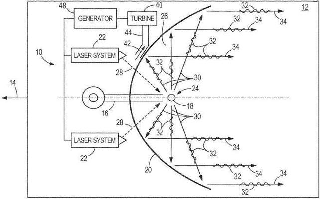 Prinzip des Laser-Nuklear-Triebwerks