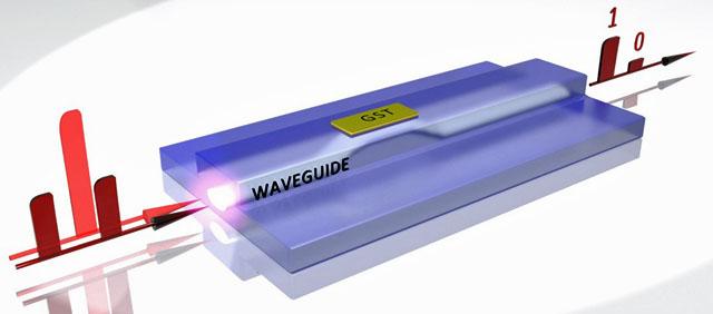 Erster volloptischer Datenspeicher in Chip-Form. Bild: C. Ríos/Universität Oxford