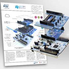 Letzter Aufruf: Schnappen Sie sich das kostenlose STM32-ODE-Poster!