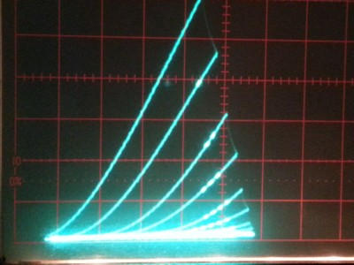 Vacuum Tube Curve Tracer: remake of Tektronix 570